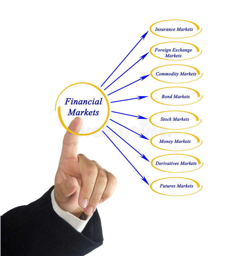 Diagram of financial markets royalty free stock photos