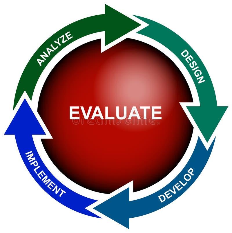 Diagram het bedrijfs van de Evaluatie - vector royalty-vrije illustratie