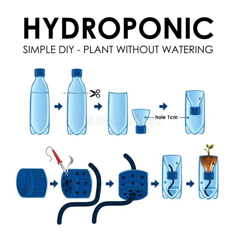 Diagram hydroponiki ustawianie ilustracji