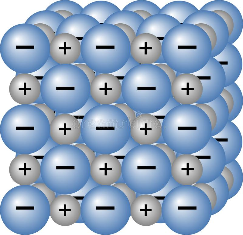 Diagram of an Ionic Compound. This is a diagram of an ionic compound, as a crystal structure, with positive and negative ions vector illustration
