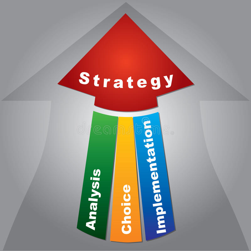 Diagram of marketing strategy royalty free illustration