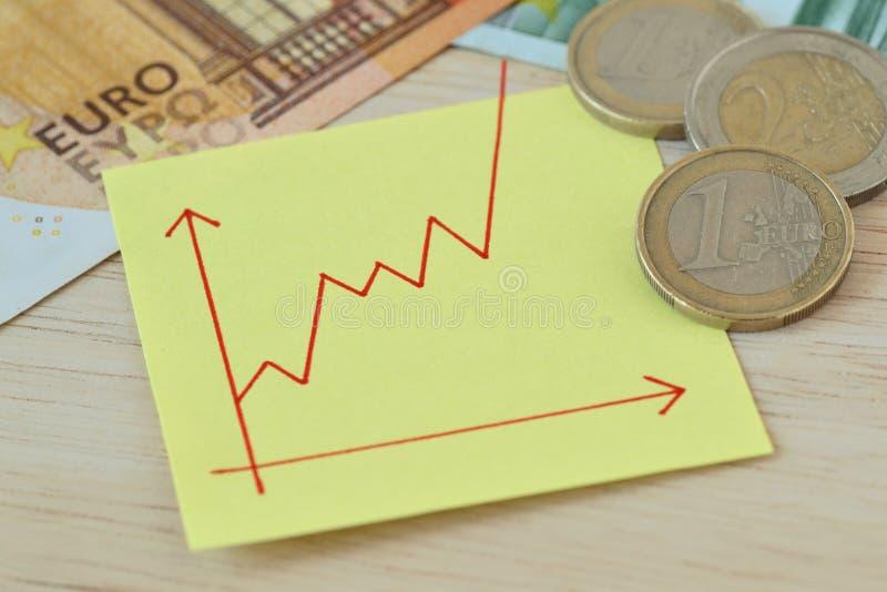 Diagram med den stigande linjen på pappersanmärkning, euromynt och sedlar - begrepp av ökande pengarvärde arkivbild
