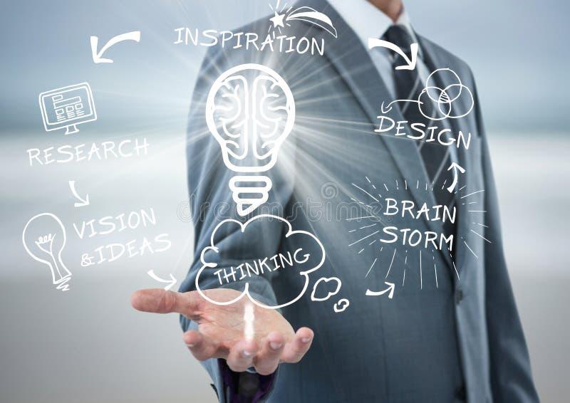 Diagram om att ha en idé med ett hjärnljus i handen av män för en affär royaltyfria bilder