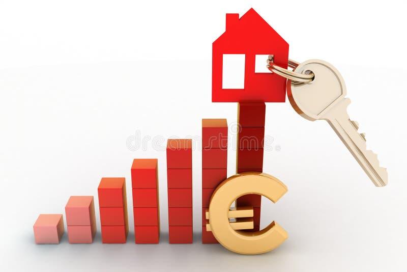 Diagram przyrost w nieruchomości cenach w Europa ilustracja wektor