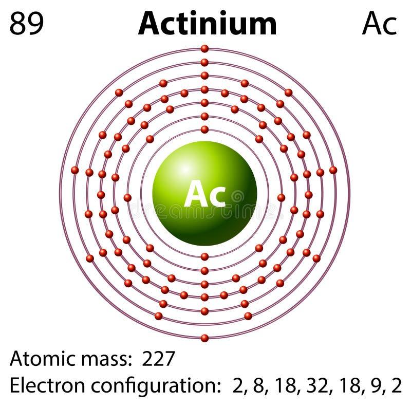 Actinium chemical element  stock illustration  Illustration