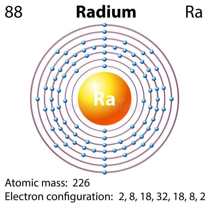 Diagram Representation Of The Element Radium Stock Illustration