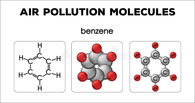 Diagram showing air pollution molecules of benzene. Illustration stock illustration