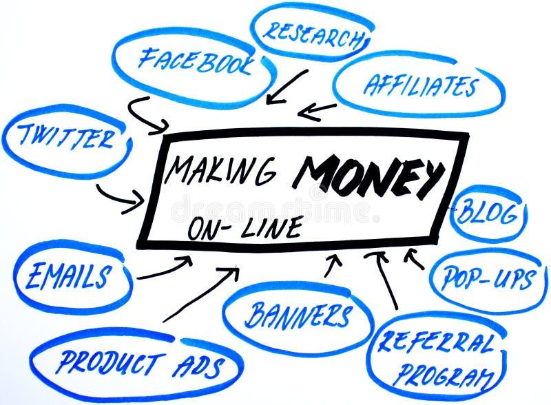diagram som gör pengar online-strategi royaltyfri illustrationer