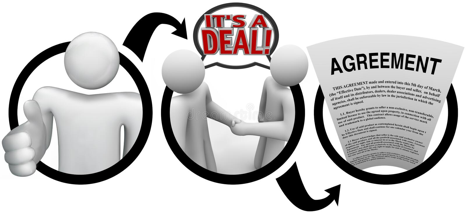 Diagram Steps Meeting Deal Agreement Stock Images