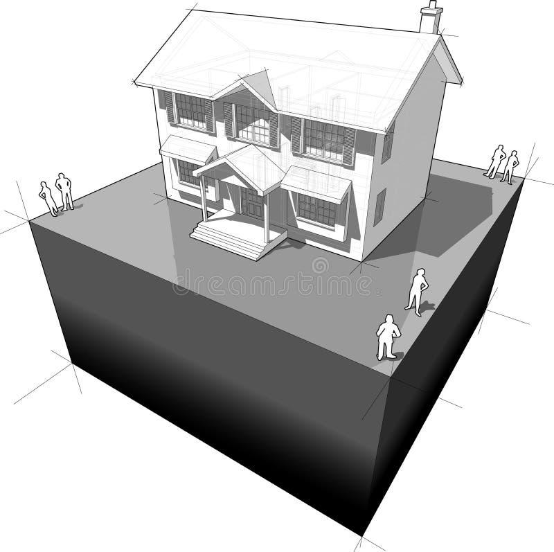 diagram van een klassiek koloniaal huis royalty-vrije illustratie