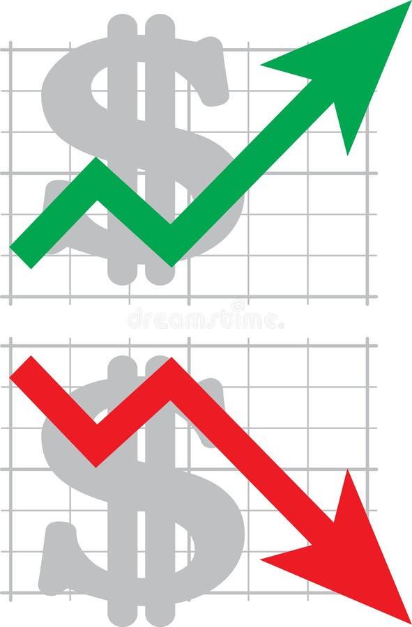 Diagram van een wisselkoers. stock illustratie