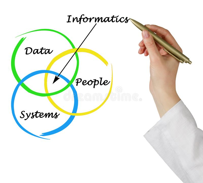 Diagram van informatica stock afbeeldingen