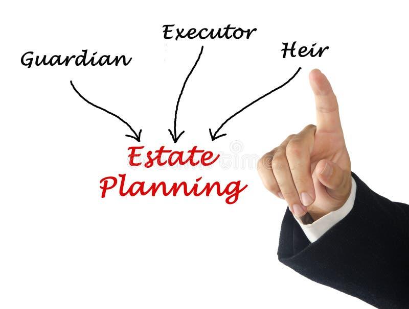 Diagram van Landgoed Planning stock afbeeldingen