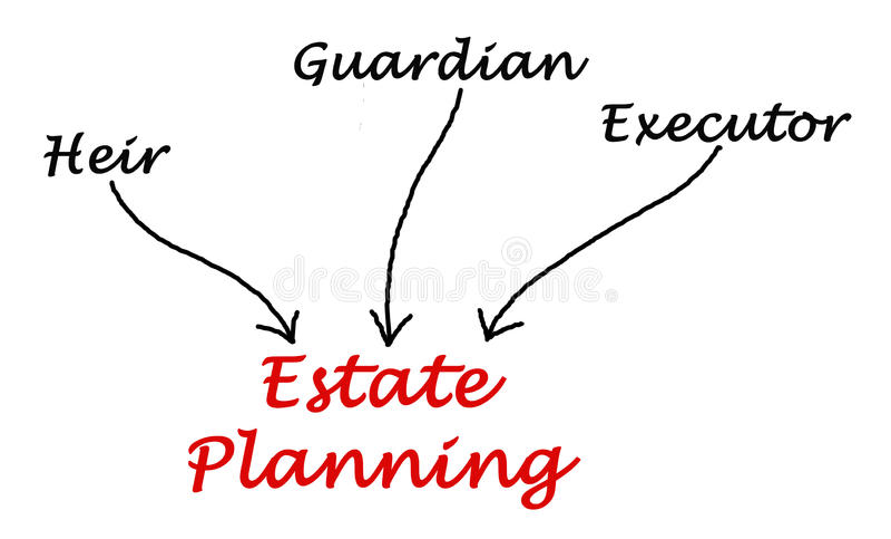 Diagram van Landgoed Planning stock illustratie