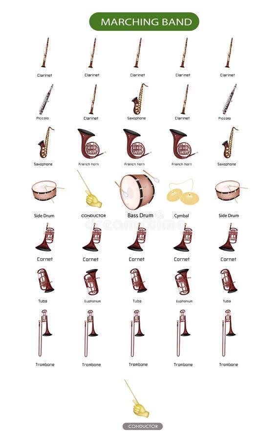 Diagram van Muzikaal Instrument voor het Marcheren Band vector illustratie