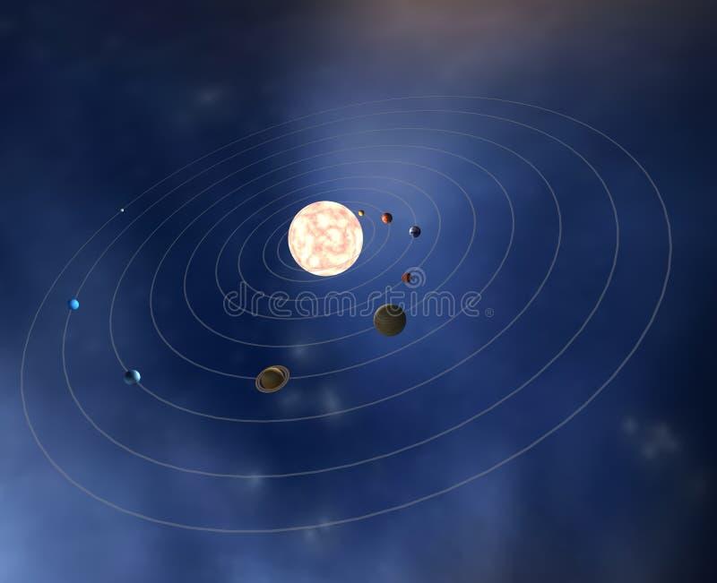 Diagram van ons zonnestelsel met planeten vector illustratie