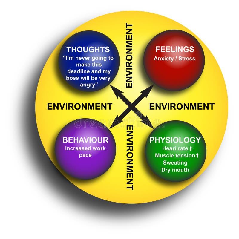 diagrama środowiska biuro ilustracji