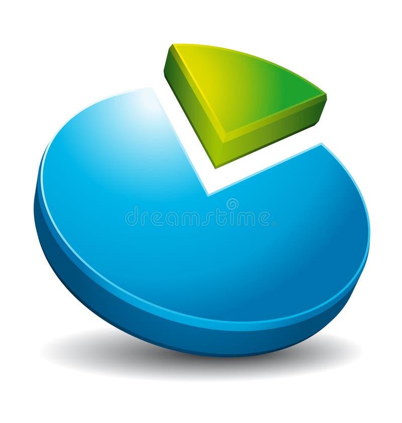 Diagrama circular ilustração stock