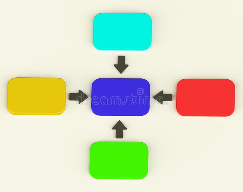 Diagrama colorido con cuatro flechas ilustración del vector