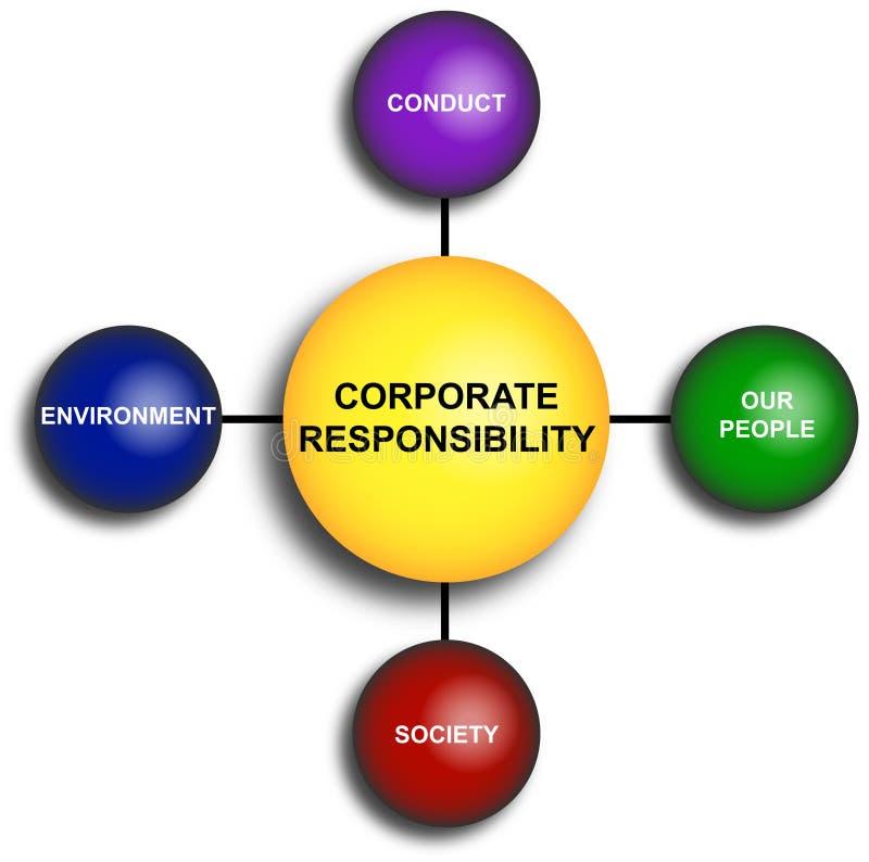 Diagrama corporativo de la responsabilidad stock de ilustración