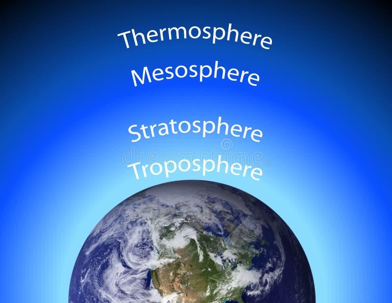 Diagrama da atmosfera de terra ilustração royalty free