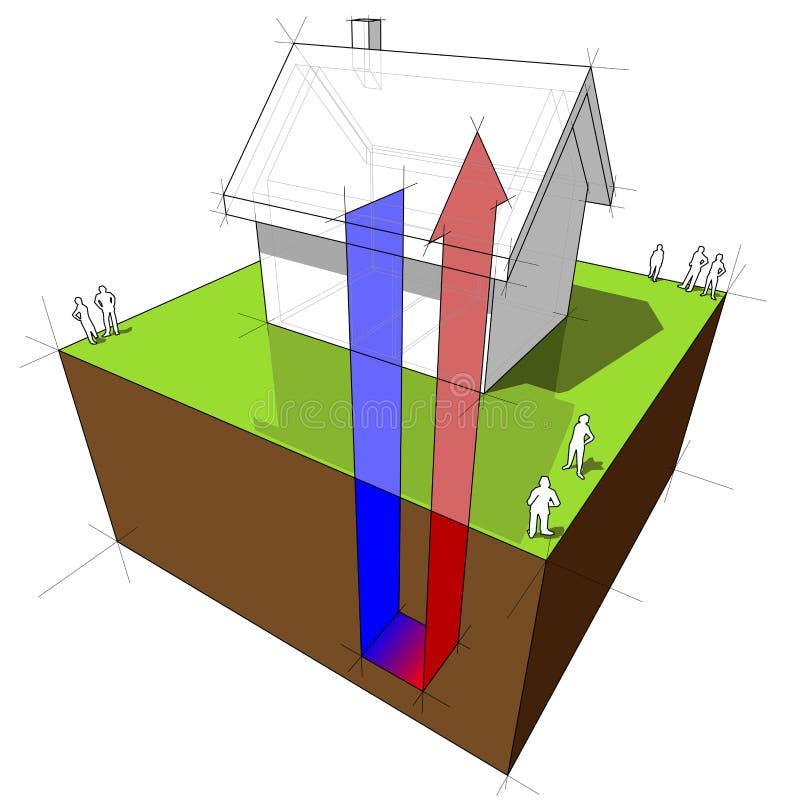 Diagrama da bomba de calor ilustração stock