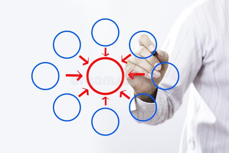 Diagrama da escrita do homem de negócios da centralização fotografia de stock royalty free