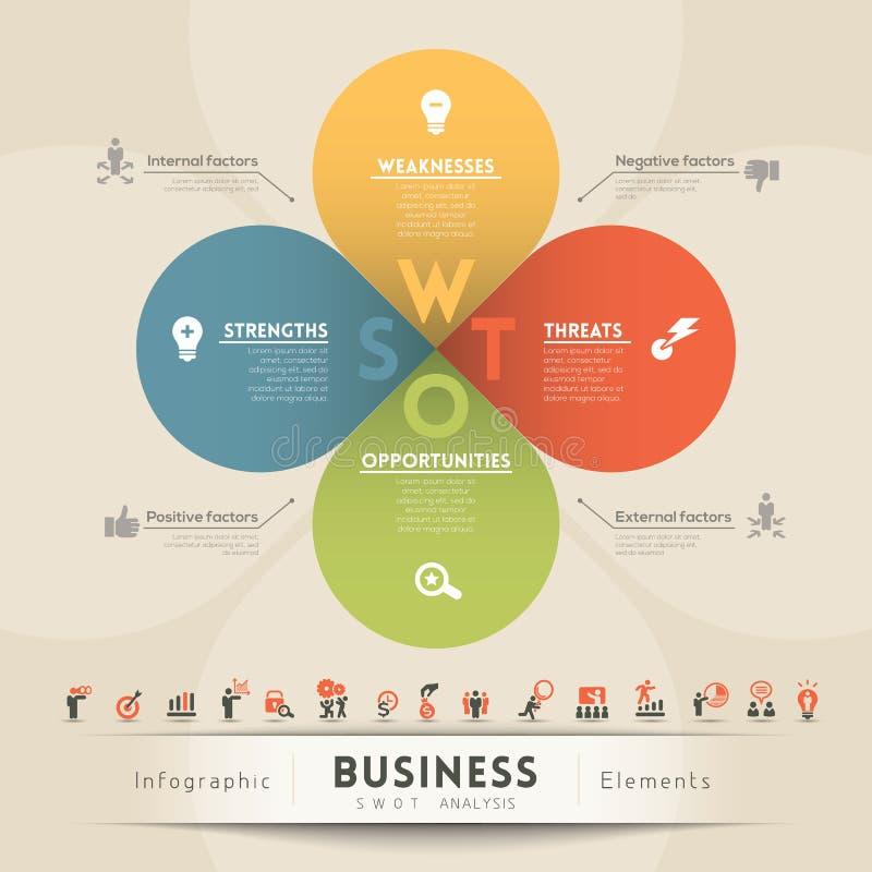 Diagrama da estratégia de análise do SWOT