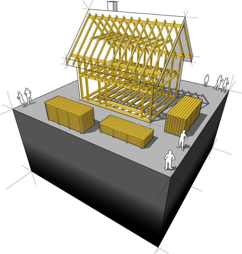 Diagrama da estrutura da casa ilustração stock