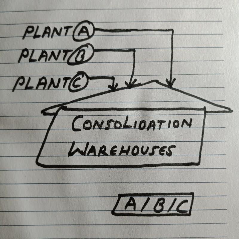 diagrama de almacén de consolidación realizado en la página de papel con la presentación de la unidad vegetal imágenes de archivo libres de regalías