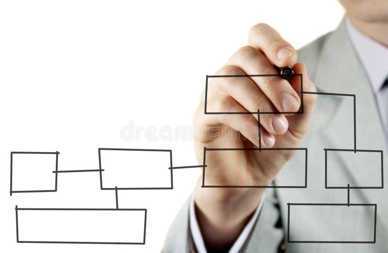 Diagrama de bloco em um quadro-negro imagens de stock