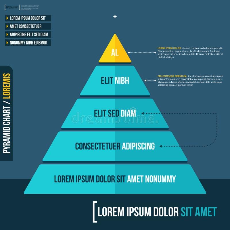 Diagrama de carta acodado de la pirámide en estilo plano ilustración del vector