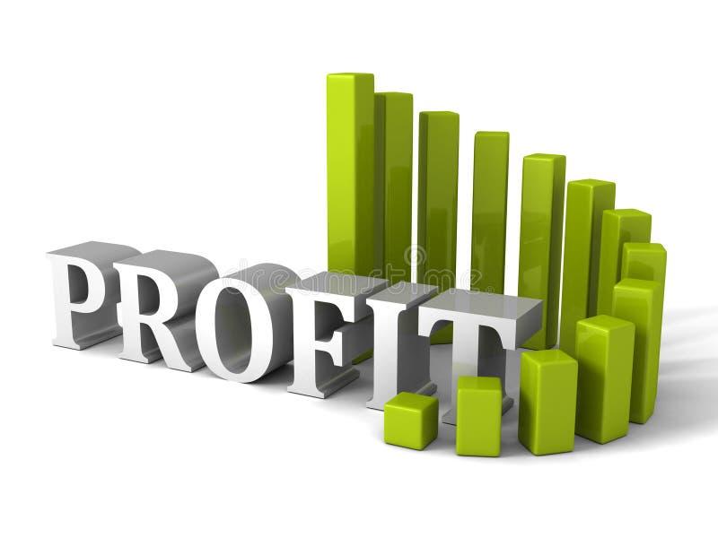 Diagrama de carta circular verde del beneficio de la barra de progreso succe del negocio stock de ilustración