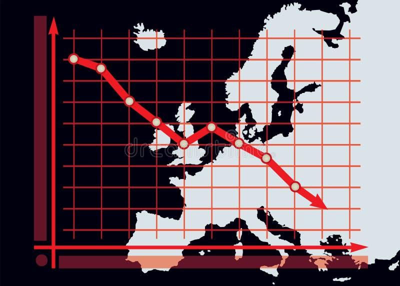 Diagrama de carta da diminuição no fundo do mapa de Europa ilustração royalty free