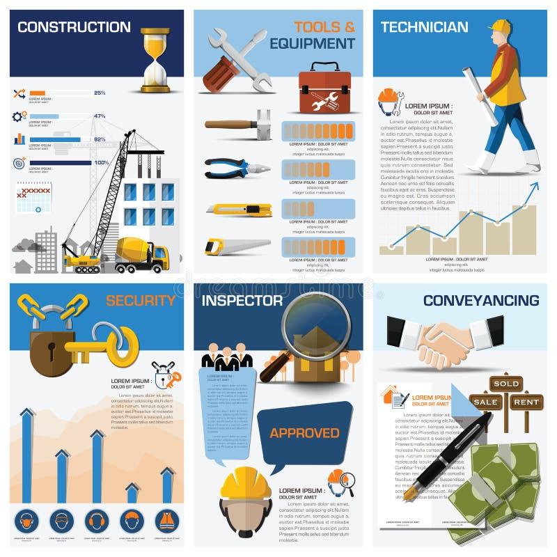 Diagrama de carta de negocio de Real Estate y de la propiedad Infographic ilustración del vector