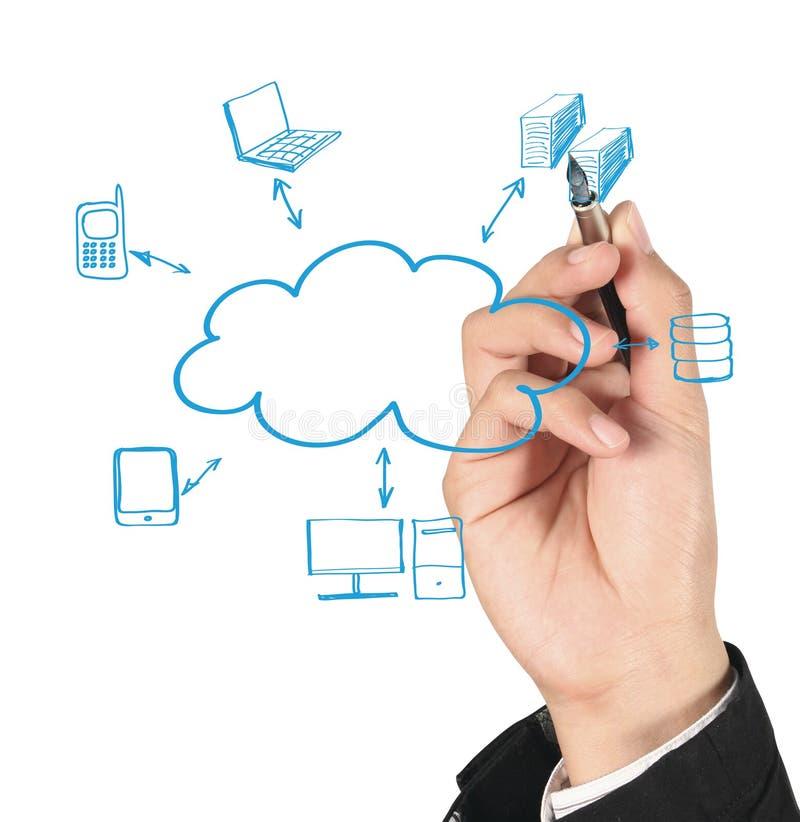 Diagrama de computação da nuvem fotos de stock royalty free