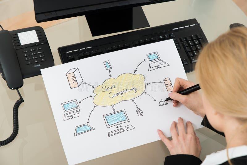 Diagrama de Drawing Cloud Computing da mulher de negócios fotografia de stock