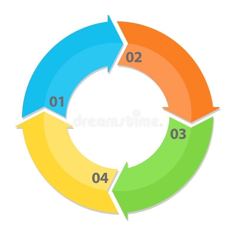Diagrama de flechas del círculo ilustración del vector