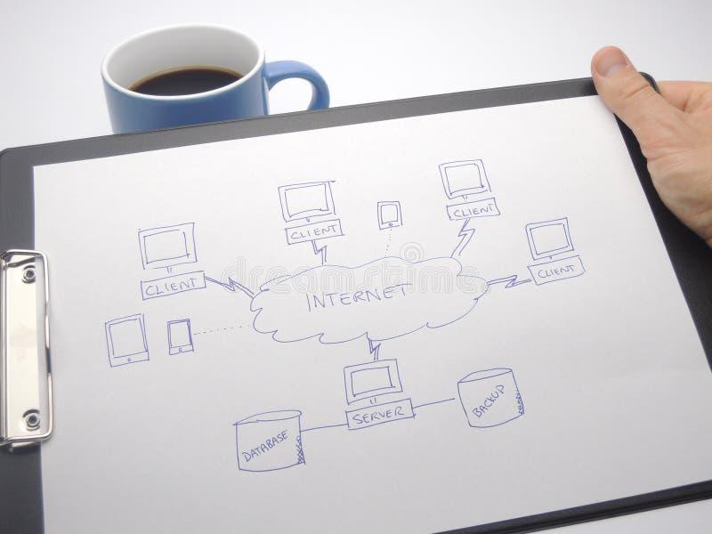 Diagrama de flujo de datos de servicio de la nube foto de archivo libre de regalías