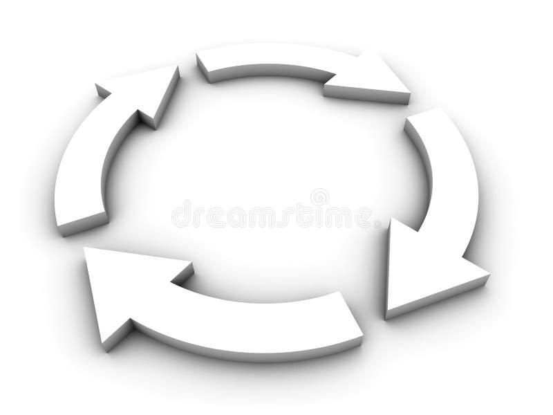 Diagrama de fluxo circular com setas ilustração royalty free