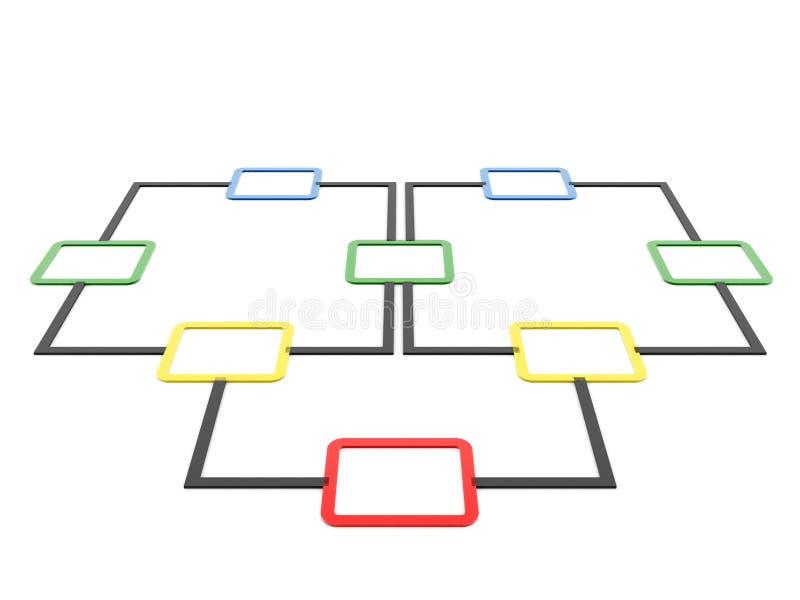Diagrama de fluxograma, planeando 3d rendem ilustração stock