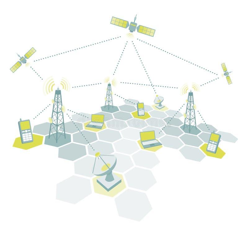 Diagrama de funcionamento das telecomunicações ilustração stock