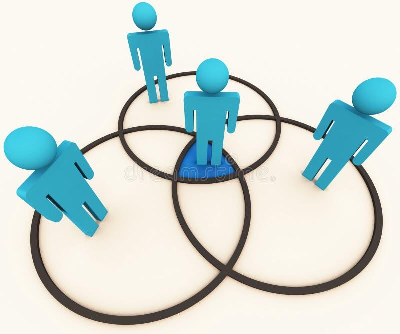 Diagrama de intersección del social del venn stock de ilustración