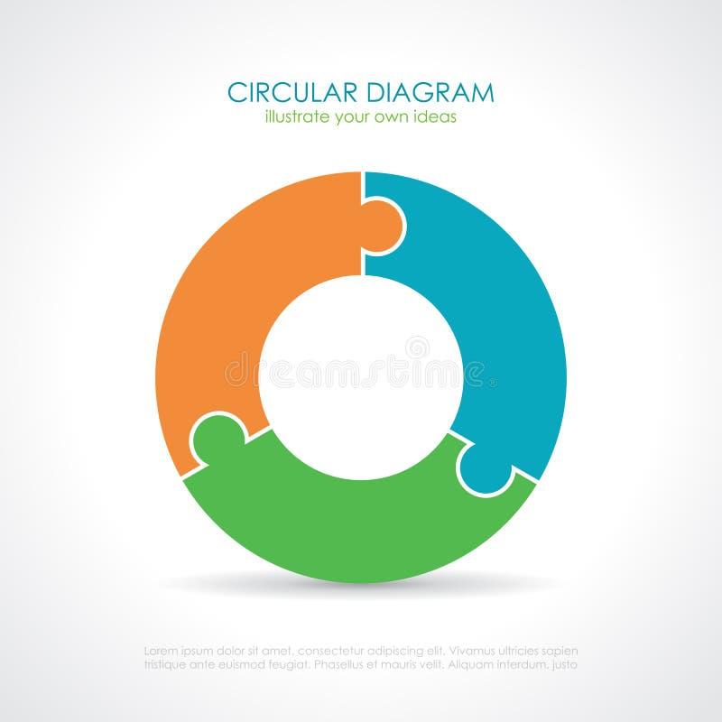 Diagrama de la circular de tres porciones libre illustration