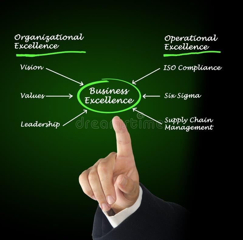 Diagrama de la excelencia del negocio imagen de archivo libre de regalías