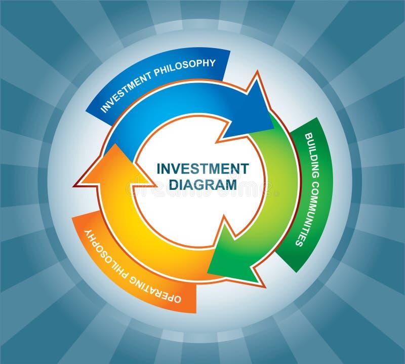 Diagrama de la inversión stock de ilustración