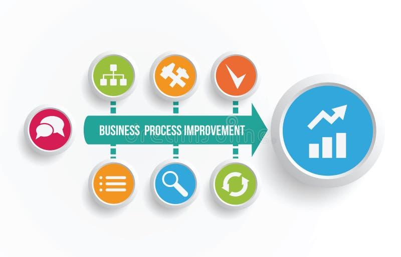 Diagrama de la mejora de proceso de negocio stock de ilustración