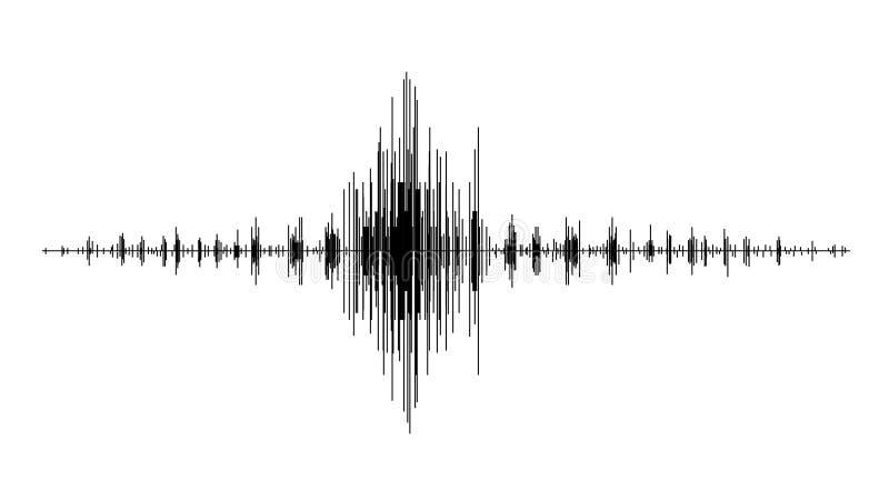 Diagrama de la onda del terremoto Sismograma de diverso ejemplo del expediente de la actividad sísmica ilustración del vector