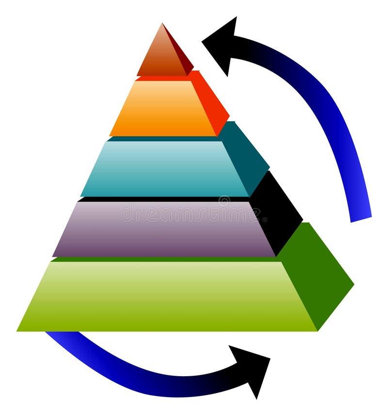 Diagrama de la pirámide stock de ilustración