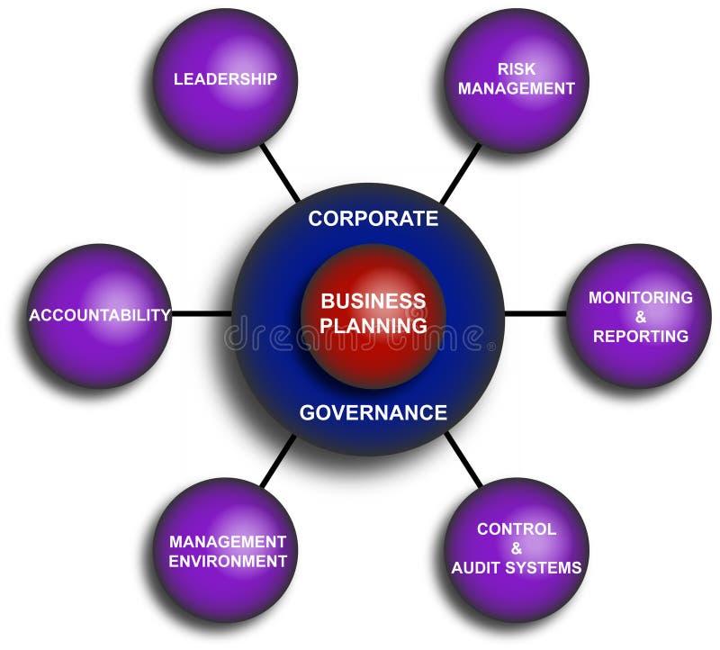 Diagrama de la planificación de empresas stock de ilustración